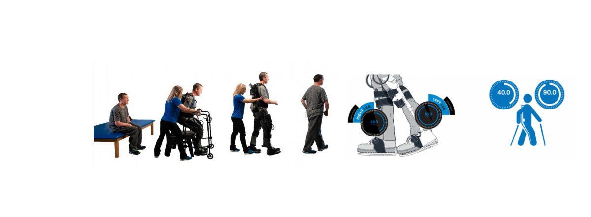 Terapia chodu z wykorzystaniem Egzoszkieletu – EKSO GT/NR